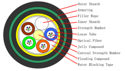 Single Sheet Armored Cable